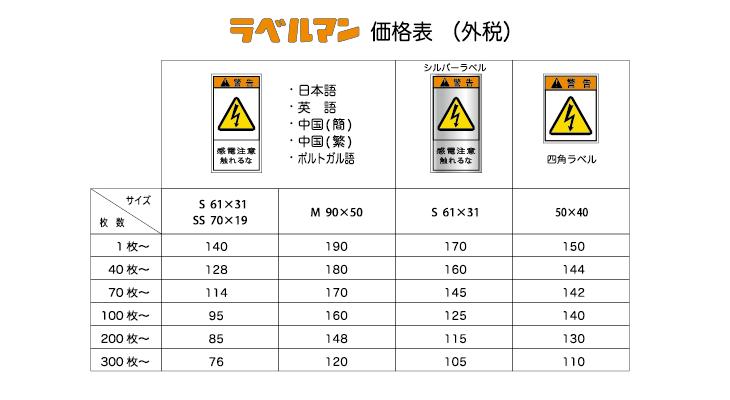 ラベルマンの単価変動表01