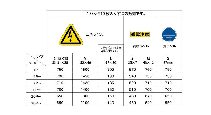 ラベルマンの単価変動表02