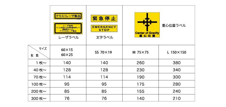 ラベルマンの単価変動表04